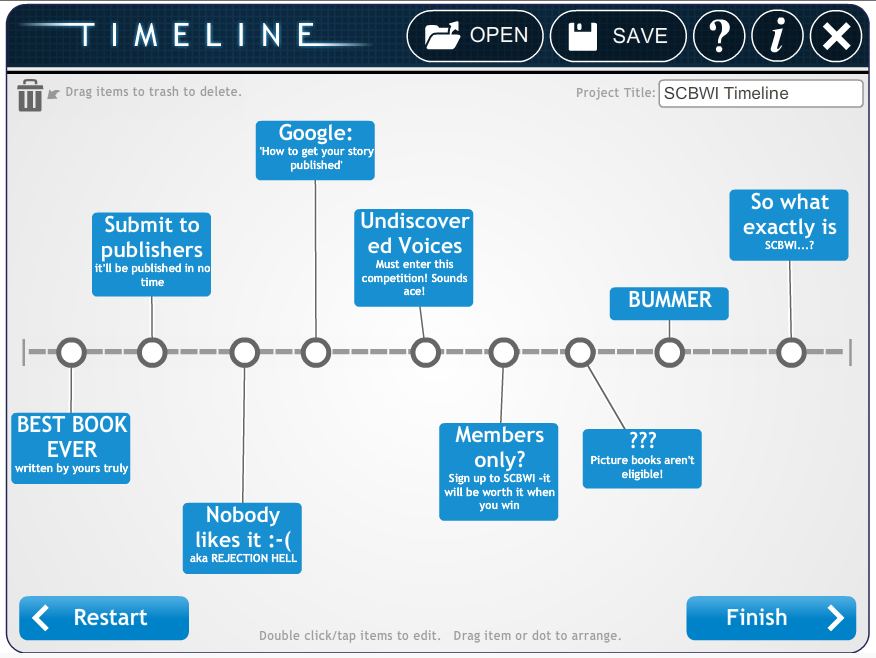 scbwi timeline one