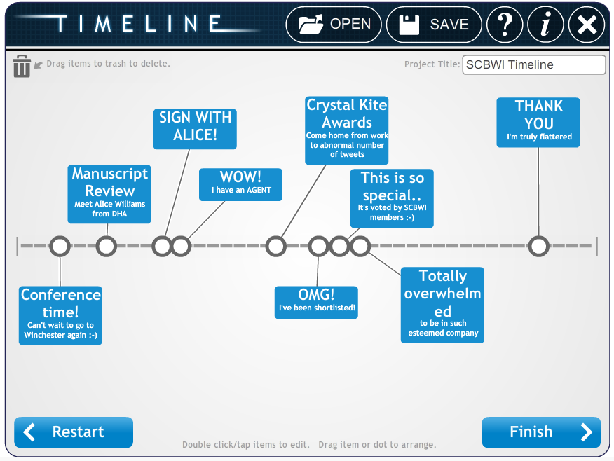 scbwi timeline THREE